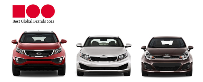 KIA Motors entre dans le palmarès des 100 meilleures marques mondiales