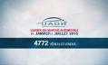 UADH Leader incontestable du secteur automobile jusqu'au mois de juillet 2015