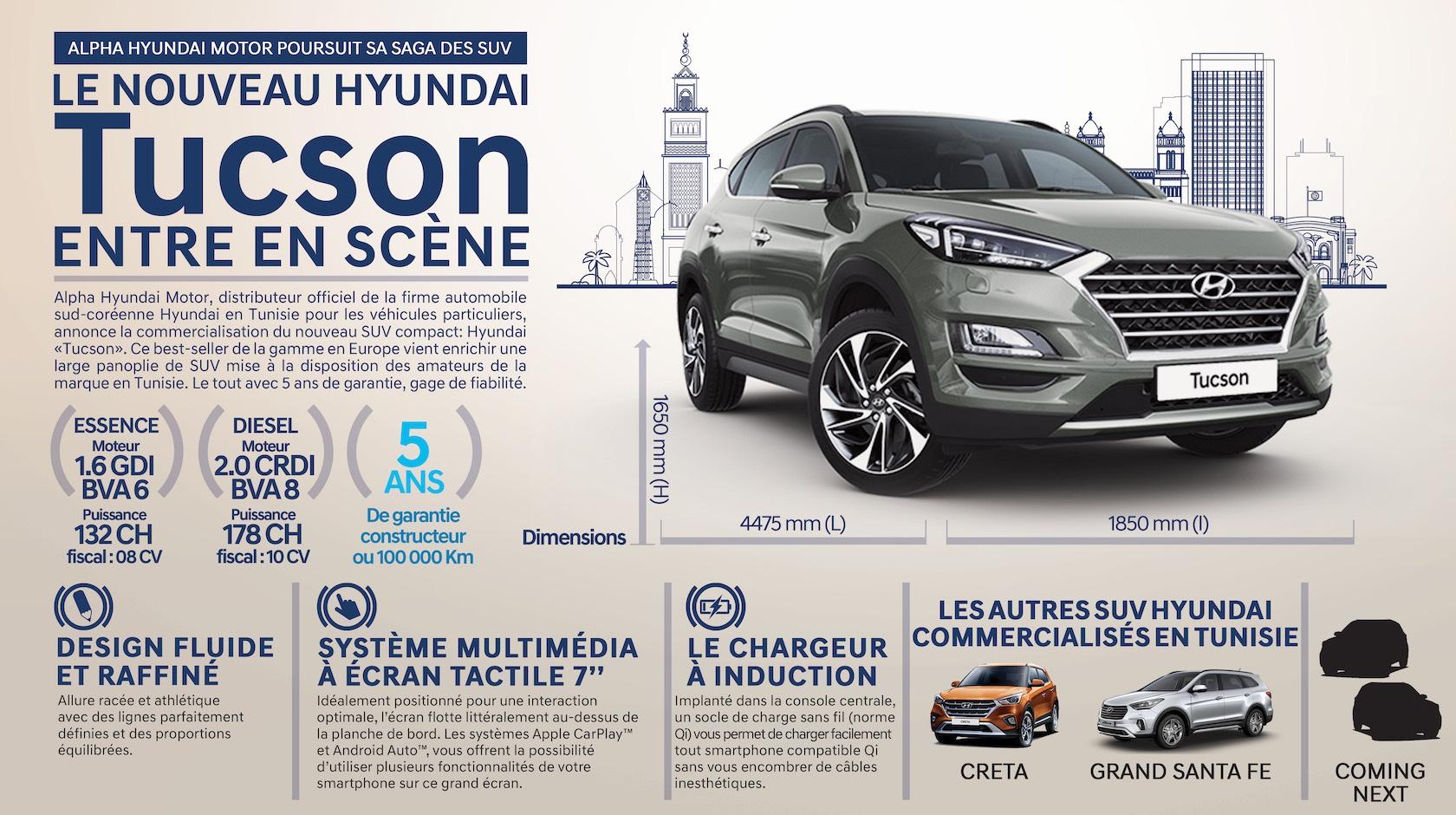 Nouveau Tucson chez Alpha Hyundai