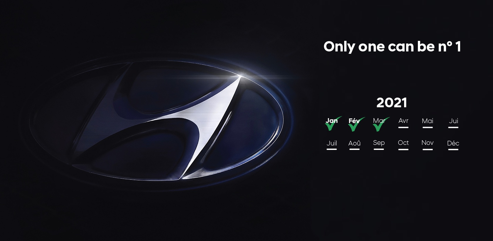 Hyundai en tête des ventes sur le premier trimestre 2021